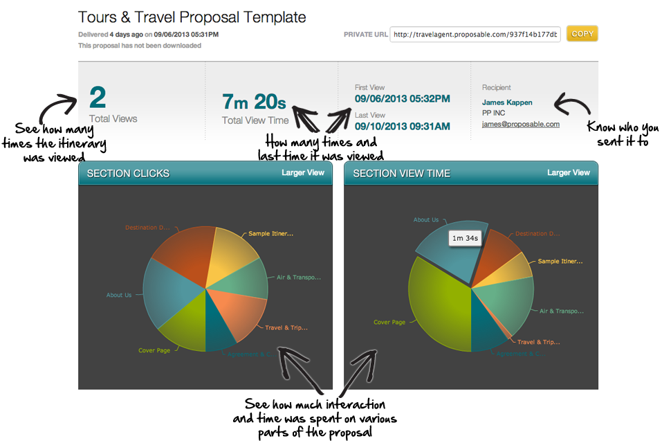 travel_analytics2