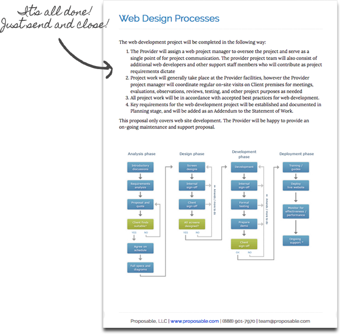 web-design-proposal-process
